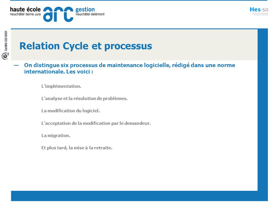 Relation Cycle et processus
