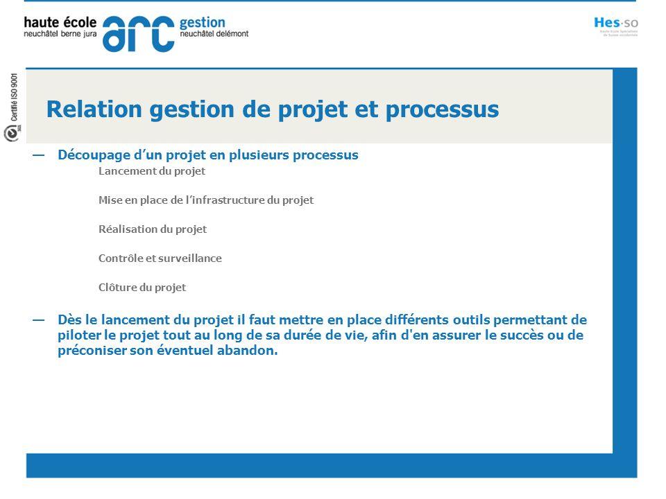 Relation gestion de projet et processus