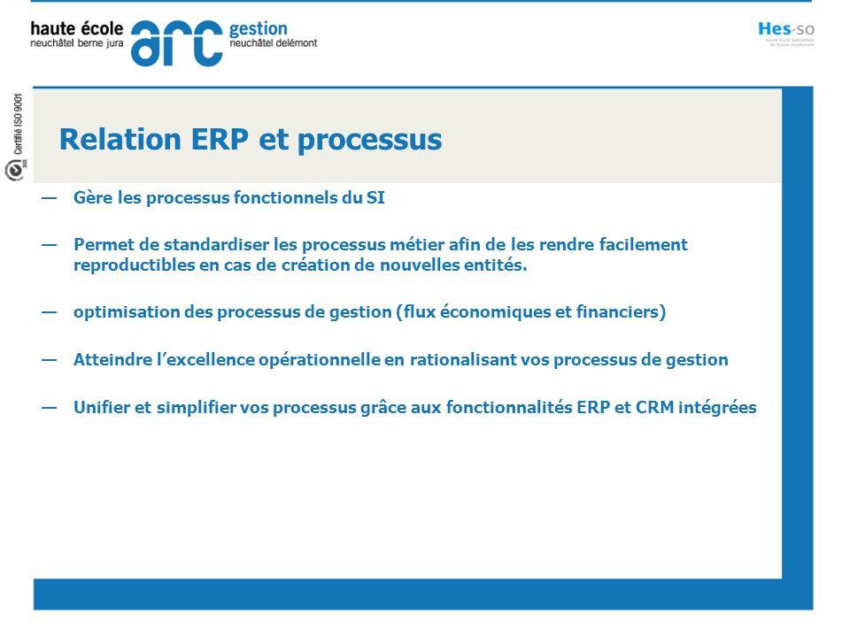 Relation ERP et processus