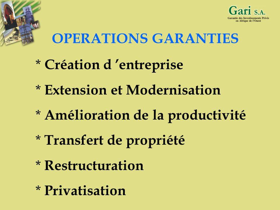 OPERATIONS GARANTIES * Création d 'entreprise. Extension et Modernisation. Amélioration de la productivité.