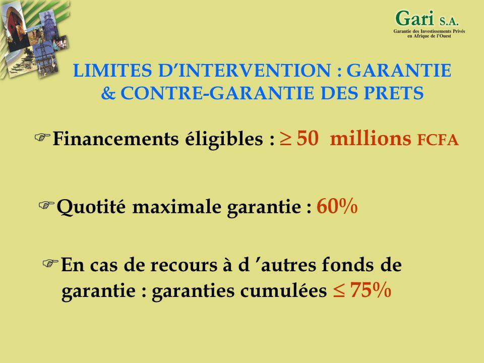 LIMITES D'INTERVENTION : GARANTIE & CONTRE-GARANTIE DES PRETS