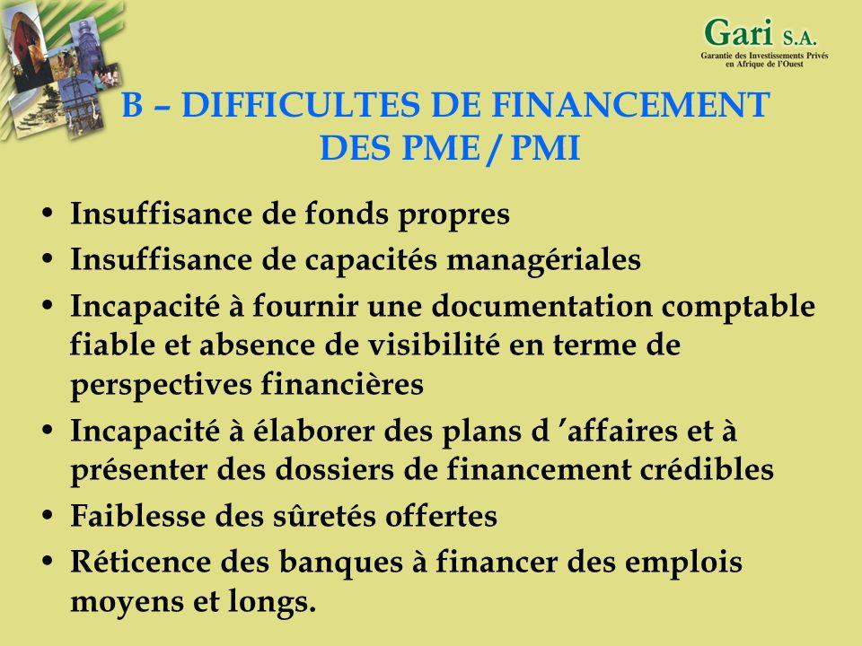 B – DIFFICULTES DE FINANCEMENT DES PME / PMI