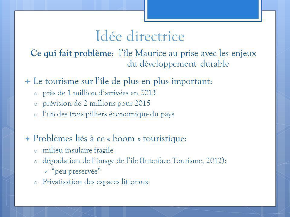 Idée directrice Ce qui fait problème: l'île Maurice au prise avec les enjeux du développement durable.