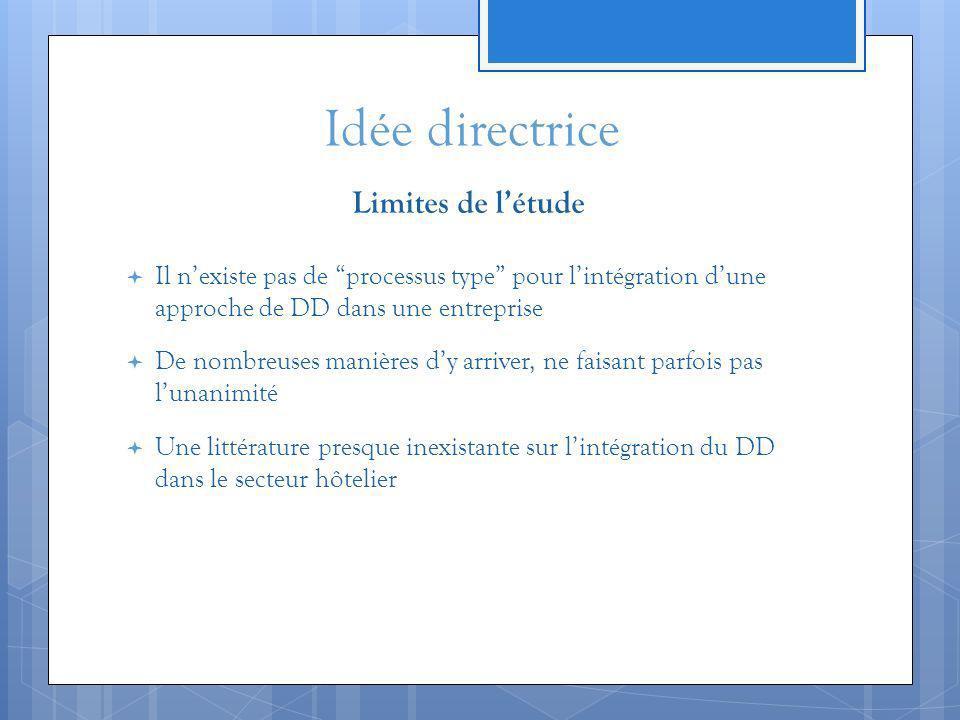 Idée directrice Limites de l'étude