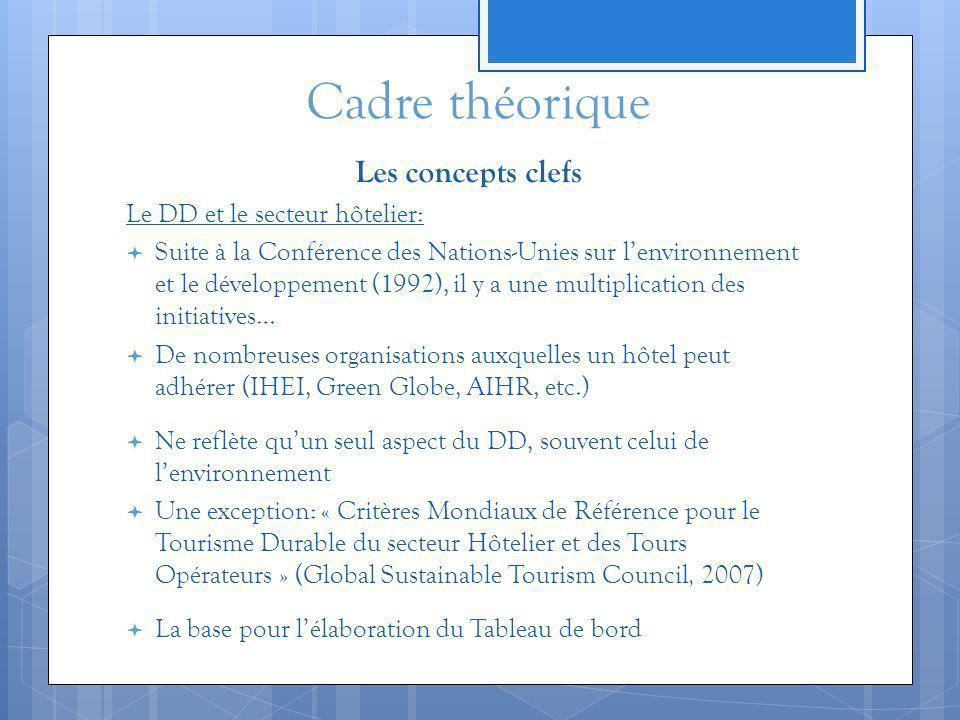 Cadre théorique Les concepts clefs Le DD et le secteur hôtelier: