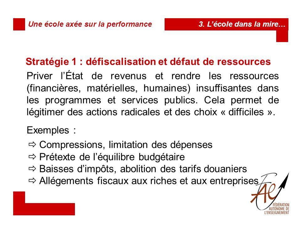 Stratégie 1 : défiscalisation et défaut de ressources