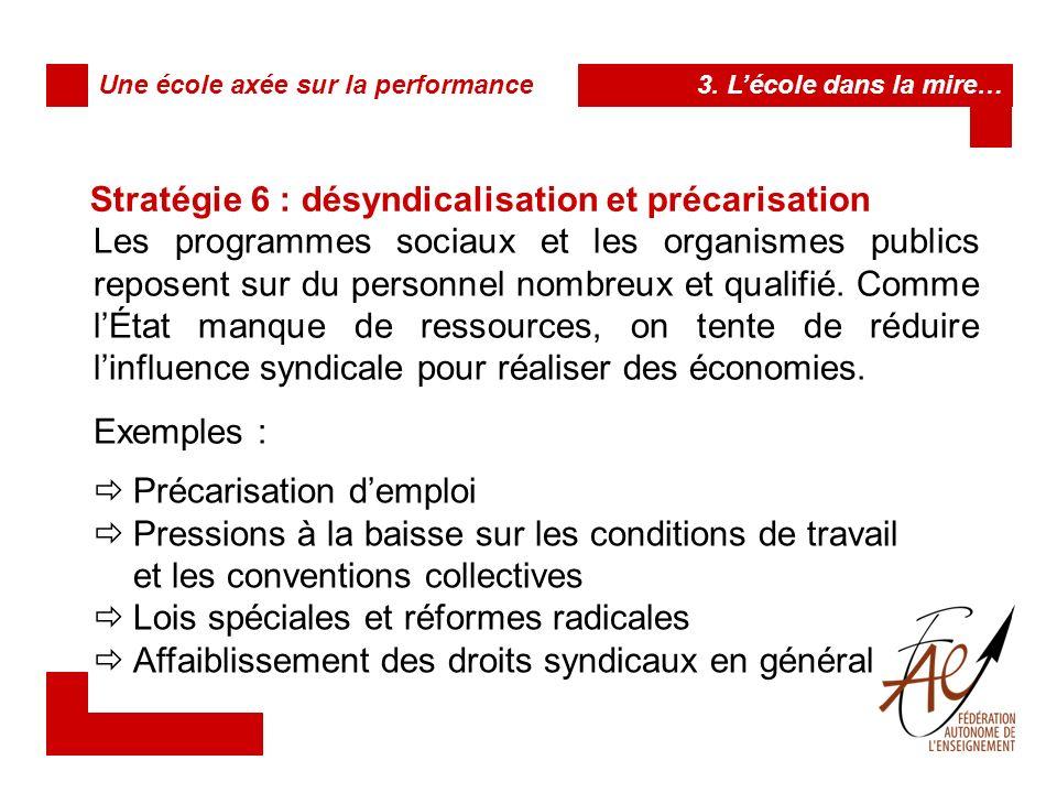 Stratégie 6 : désyndicalisation et précarisation