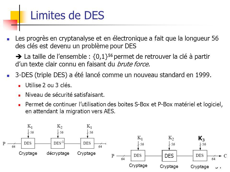 Limites de DES Les progrès en cryptanalyse et en électronique a fait que la longueur 56 des clés est devenu un problème pour DES.