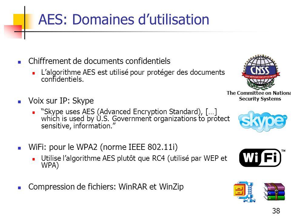 AES: Domaines d'utilisation