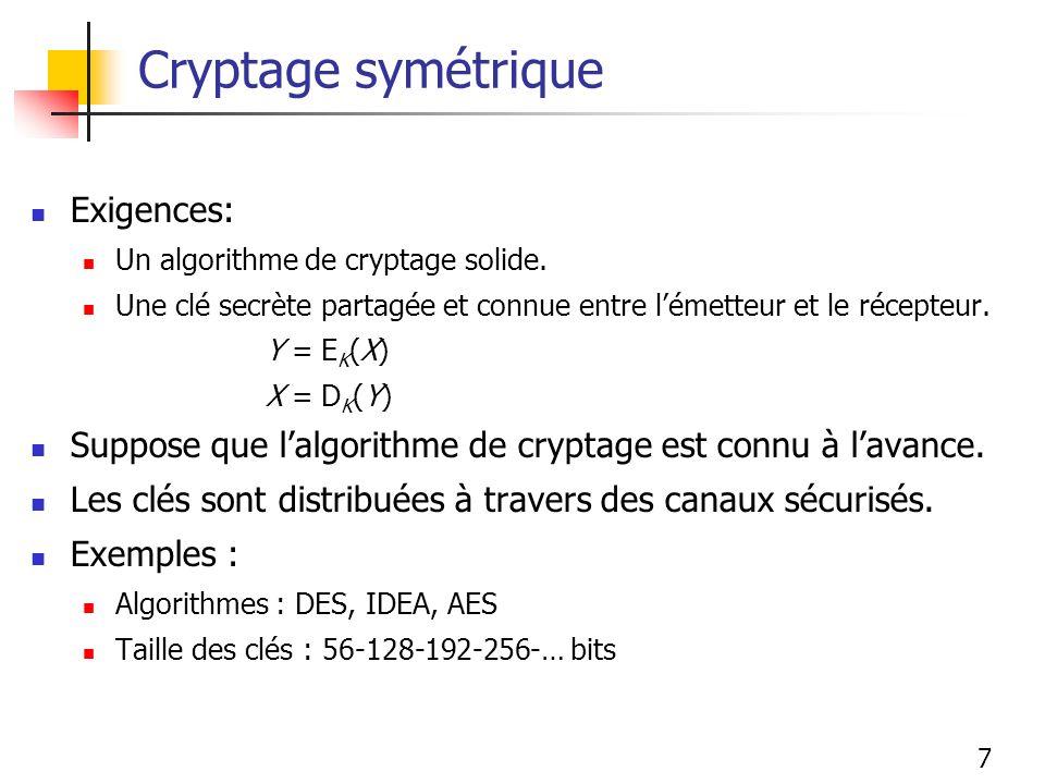 Cryptage symétrique Exigences: