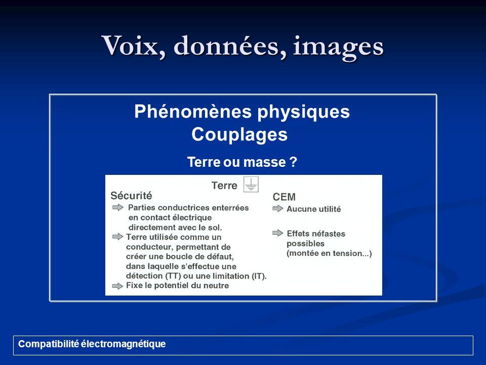 Voix, données, images Phénomènes physiques Couplages Terre ou masse