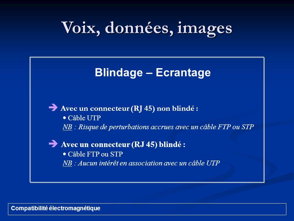 Voix, données, images Blindage – Ecrantage