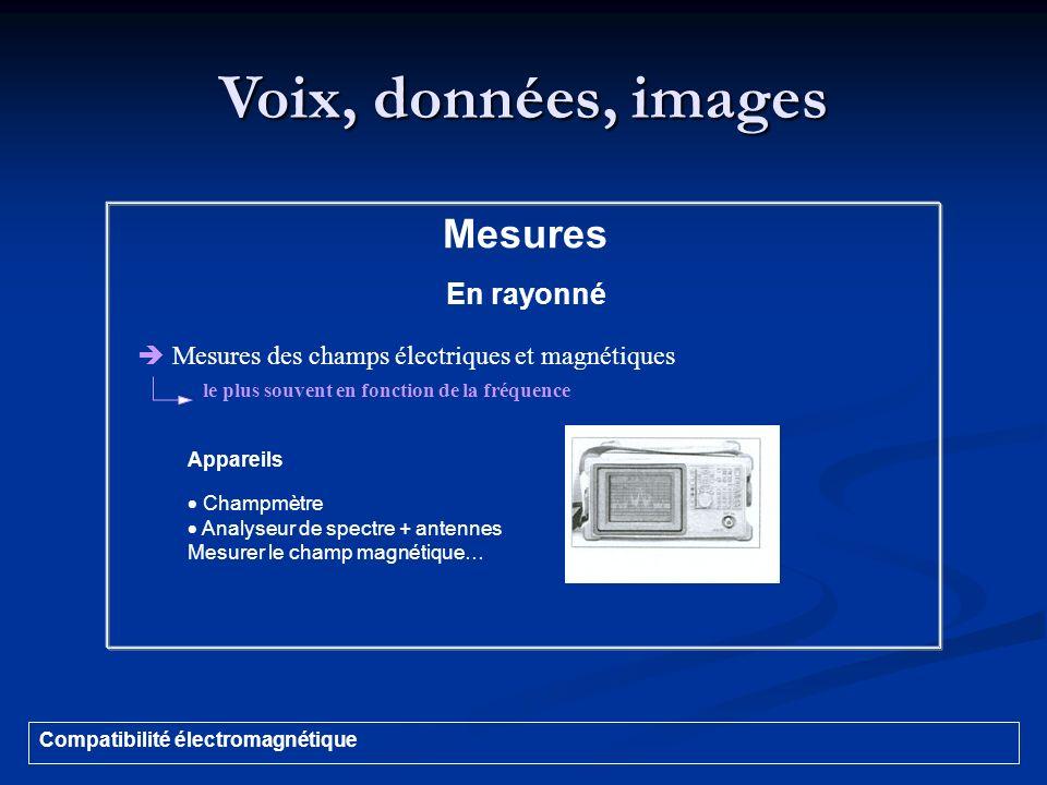 Voix, données, images Mesures En rayonné