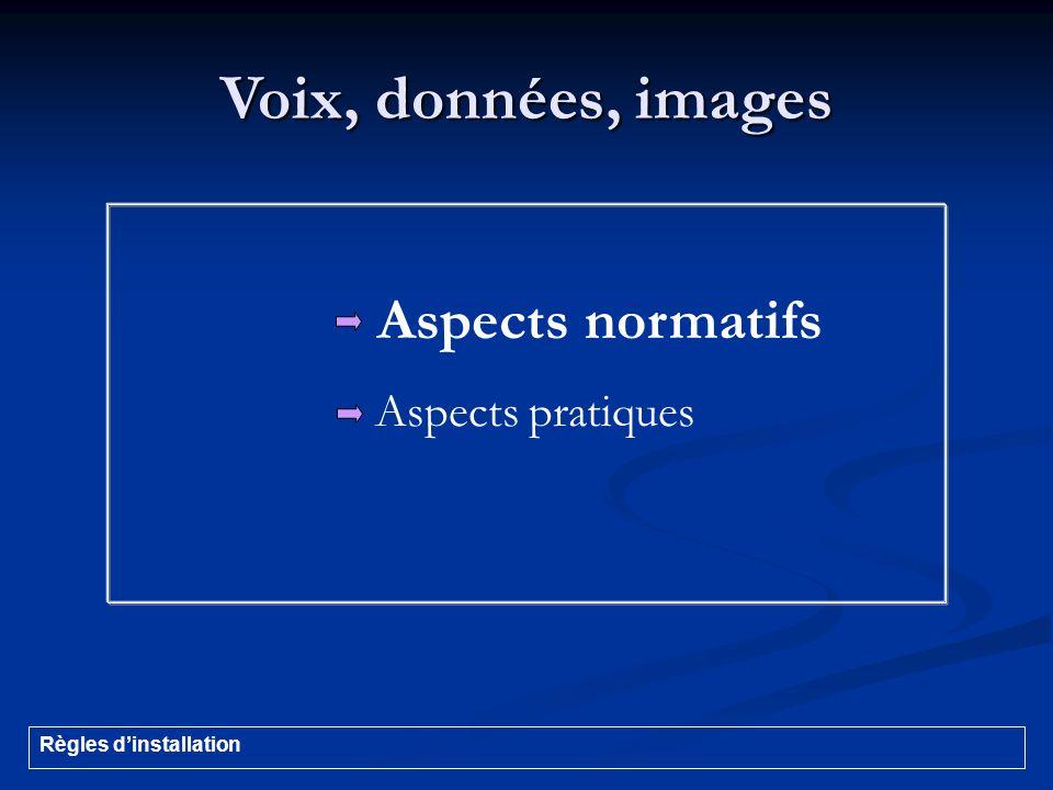 Voix, données, images Aspects normatifs Aspects pratiques