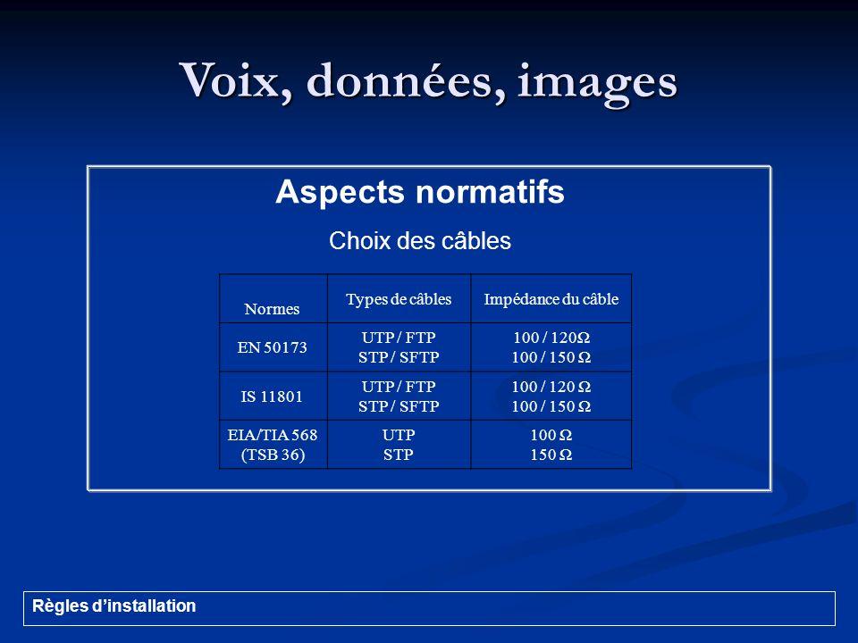 Voix, données, images Aspects normatifs Choix des câbles Normes