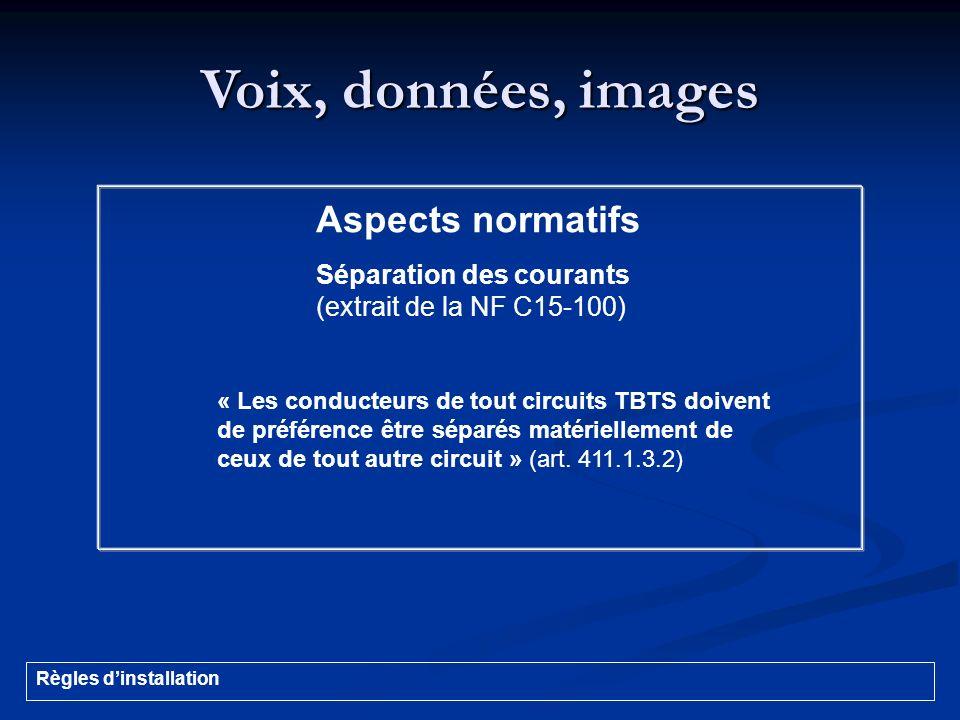 Voix, données, images Aspects normatifs Séparation des courants