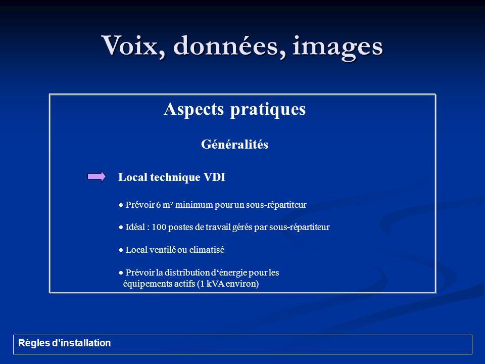 Voix, données, images Aspects pratiques Généralités
