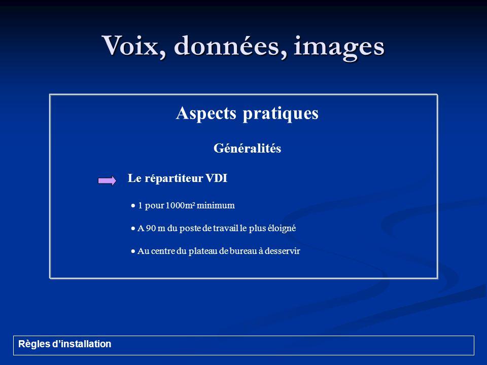 Voix, données, images Aspects pratiques Généralités Le répartiteur VDI