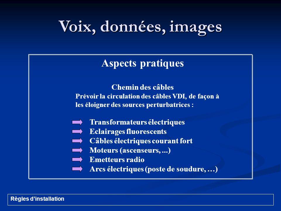 Voix, données, images Aspects pratiques Chemin des câbles