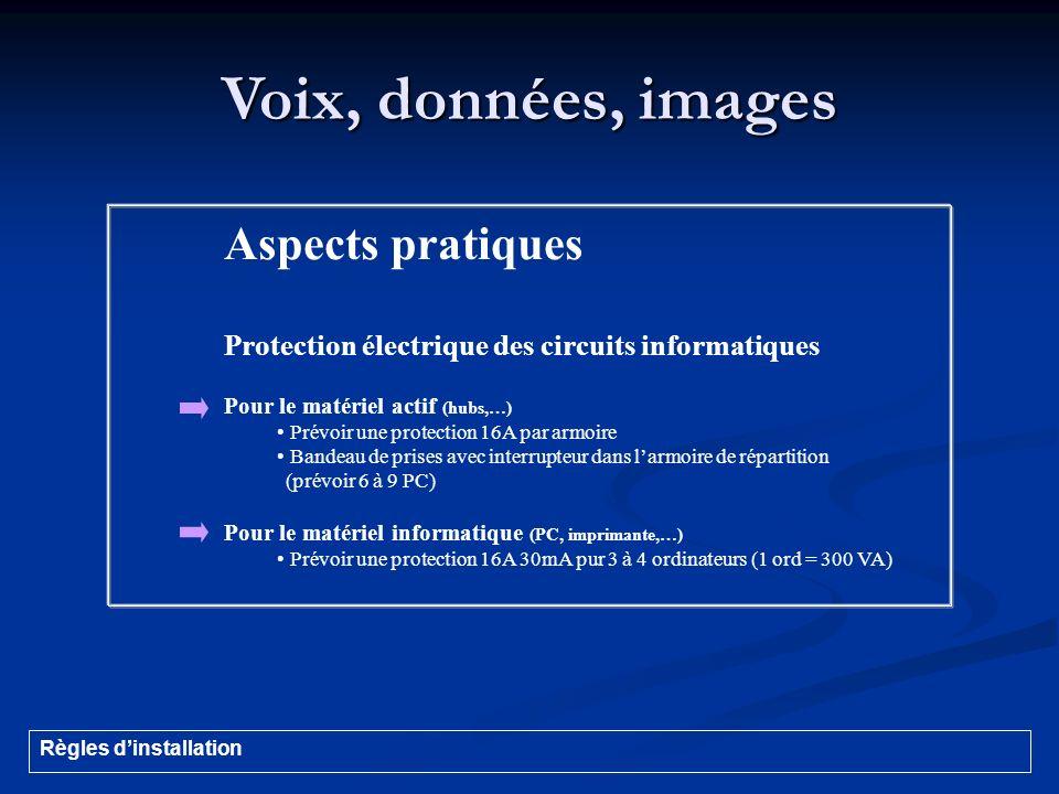 Voix, données, images Aspects pratiques