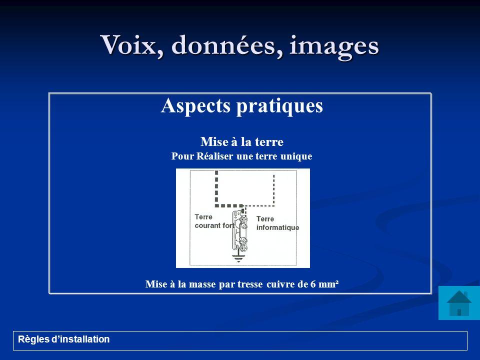 Voix, données, images Aspects pratiques Mise à la terre