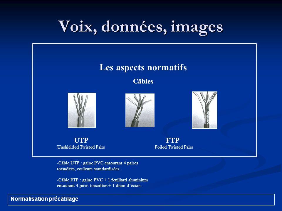 Voix, données, images Les aspects normatifs Câbles UTP FTP