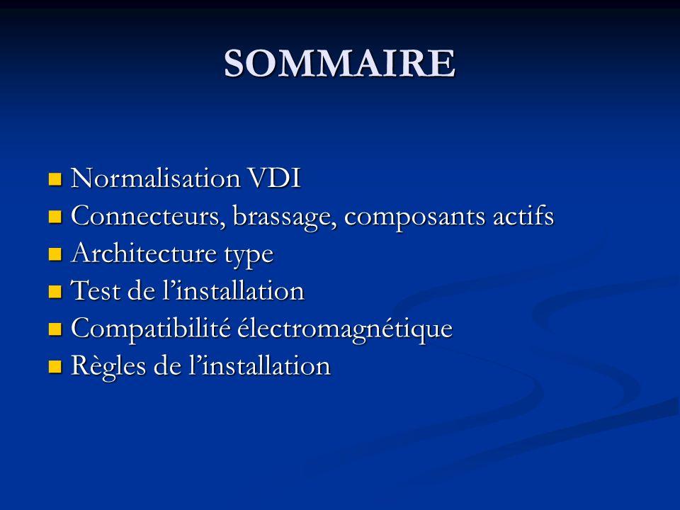 SOMMAIRE Normalisation VDI Connecteurs, brassage, composants actifs