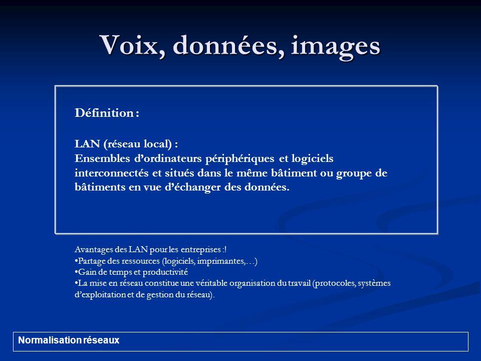 Voix, données, images Définition : LAN (réseau local) :