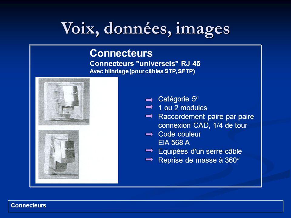 Voix, données, images Connecteurs Connecteurs universels RJ 45