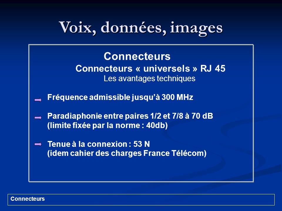 Voix, données, images Connecteurs Connecteurs « universels » RJ 45