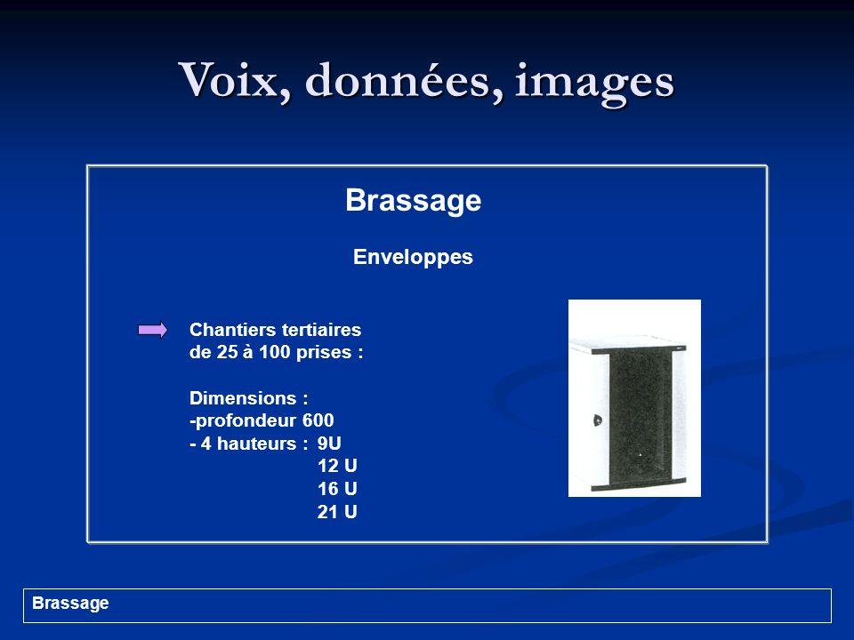 Voix, données, images Brassage Enveloppes Chantiers tertiaires