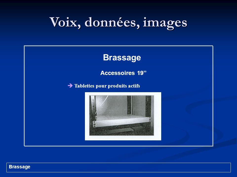 Voix, données, images Brassage Accessoires 19''