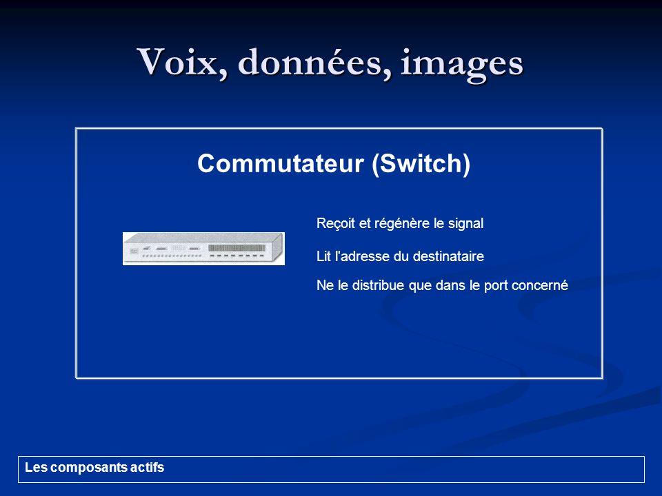 Voix, données, images Commutateur (Switch)