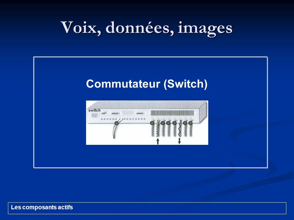 Voix, données, images Commutateur (Switch) Les composants actifs