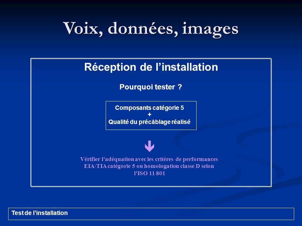Voix, données, images  Réception de l'installation Pourquoi tester