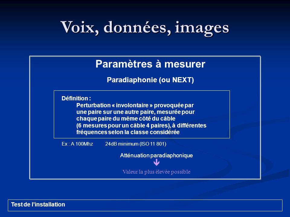 Voix, données, images Paramètres à mesurer  Paradiaphonie (ou NEXT)