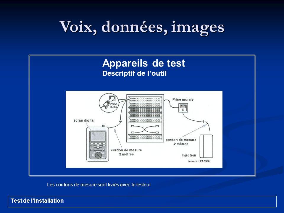 Voix, données, images Appareils de test Descriptif de l'outil