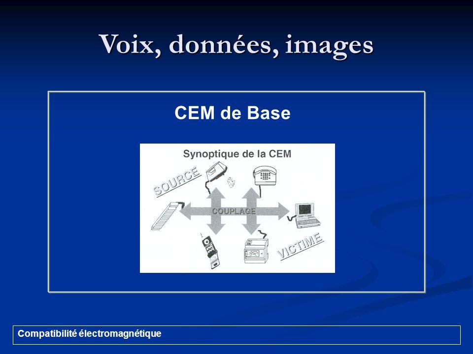 Voix, données, images CEM de Base Compatibilité électromagnétique