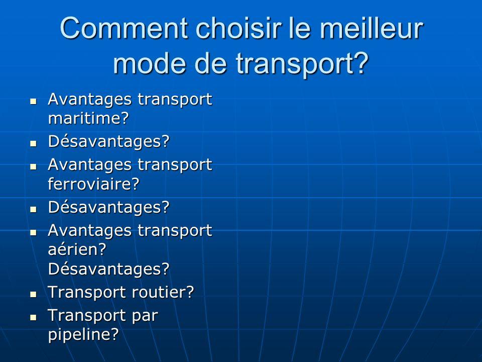 Comment choisir le meilleur mode de transport