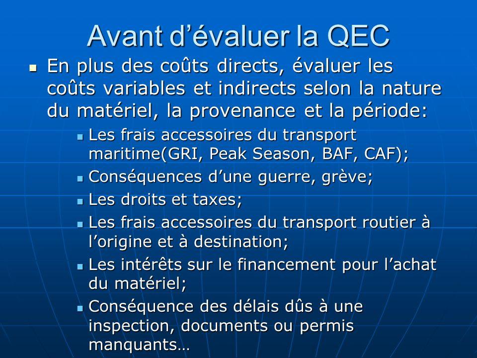 Avant d'évaluer la QEC En plus des coûts directs, évaluer les coûts variables et indirects selon la nature du matériel, la provenance et la période: