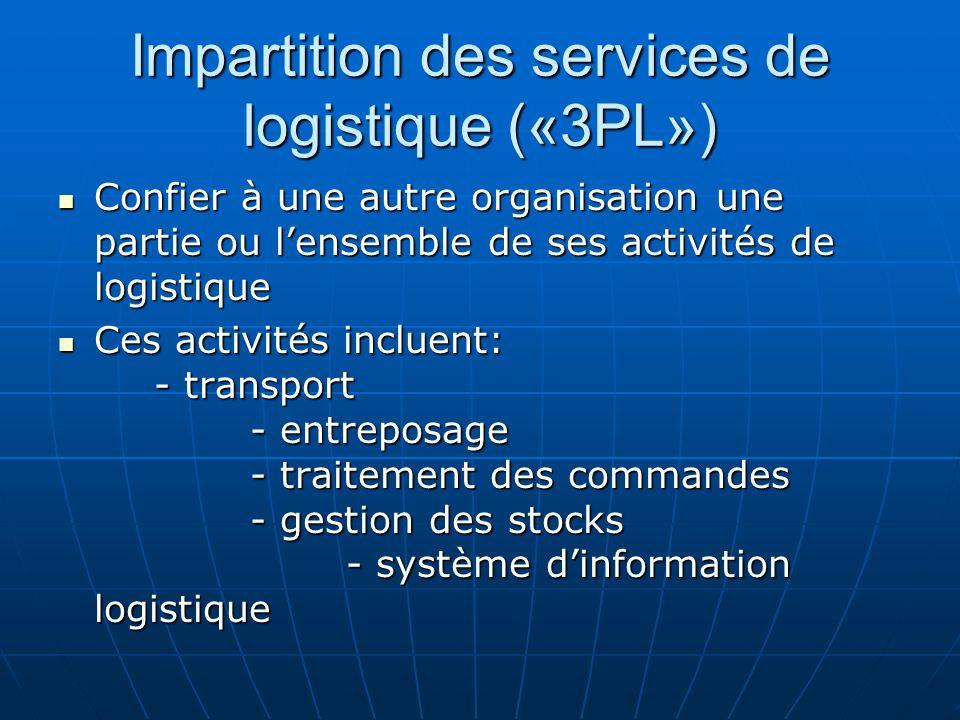 Impartition des services de logistique («3PL»)