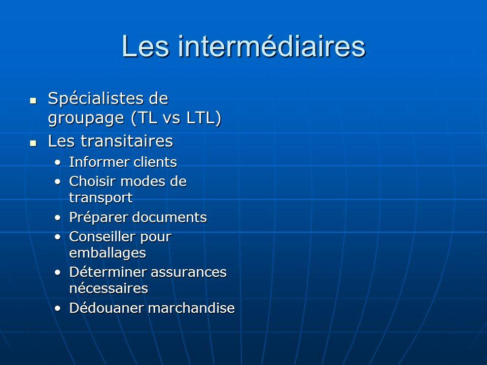 Les intermédiaires Spécialistes de groupage (TL vs LTL)