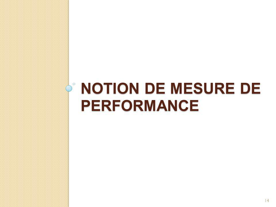 Notion de Mesure de performance