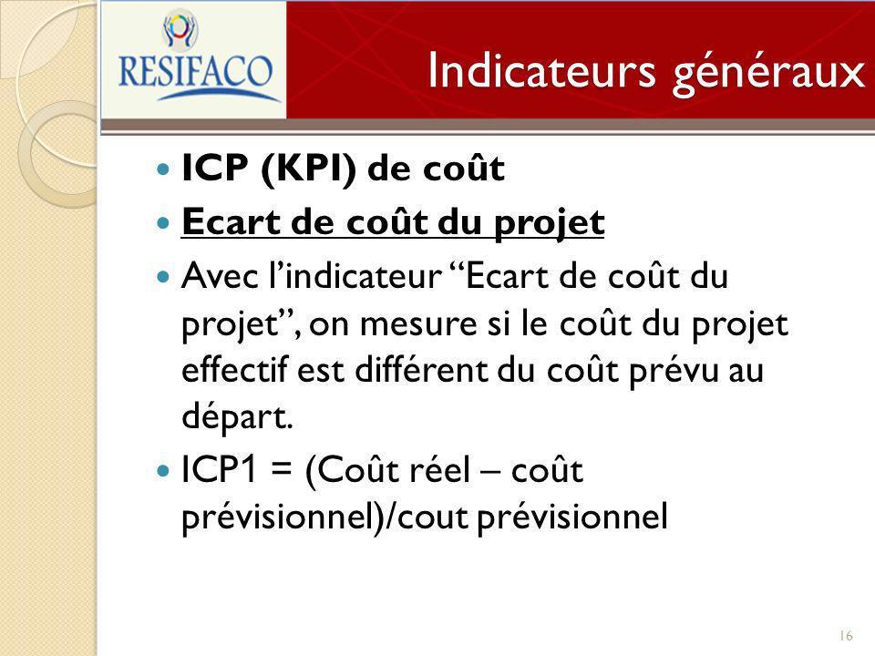 Indicateurs généraux ICP (KPI) de coût Ecart de coût du projet