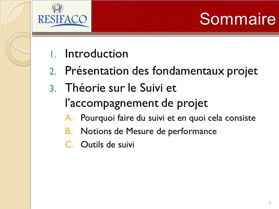 Sommaire Introduction Présentation des fondamentaux projet