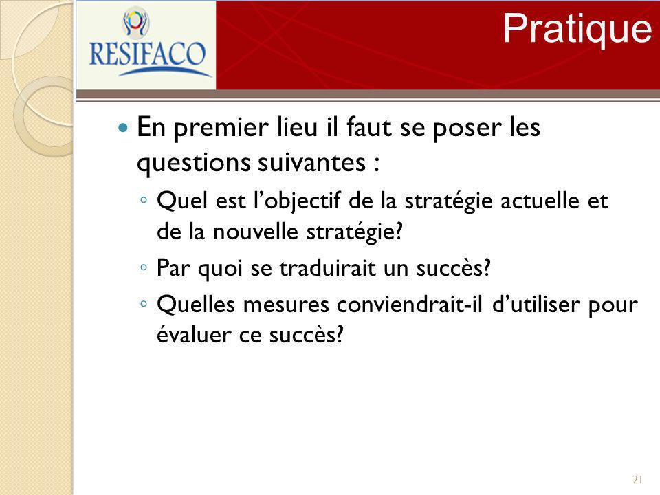 Pratique En premier lieu il faut se poser les questions suivantes :