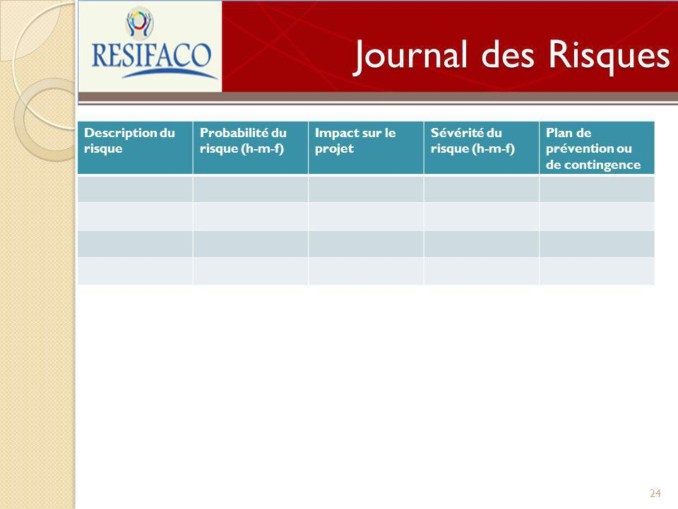 Journal des Risques Description du risque