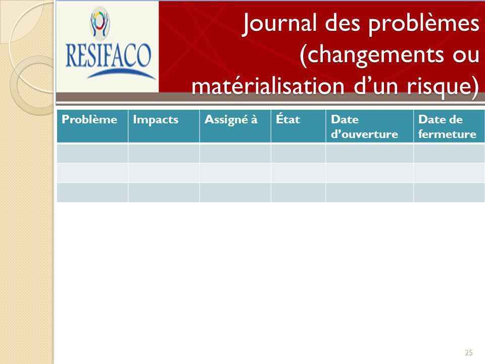 Journal des problèmes (changements ou matérialisation d'un risque)