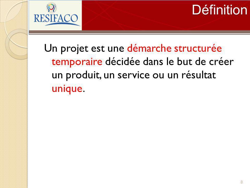 Définition Un projet est une démarche structurée temporaire décidée dans le but de créer un produit, un service ou un résultat unique.