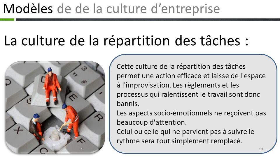 La culture de la répartition des tâches :